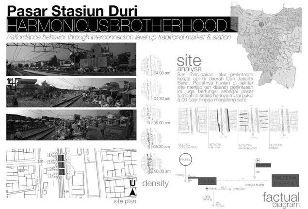 UFP 4 – Intervensi Desain Arsitektur untuk Infrastruktur Kota